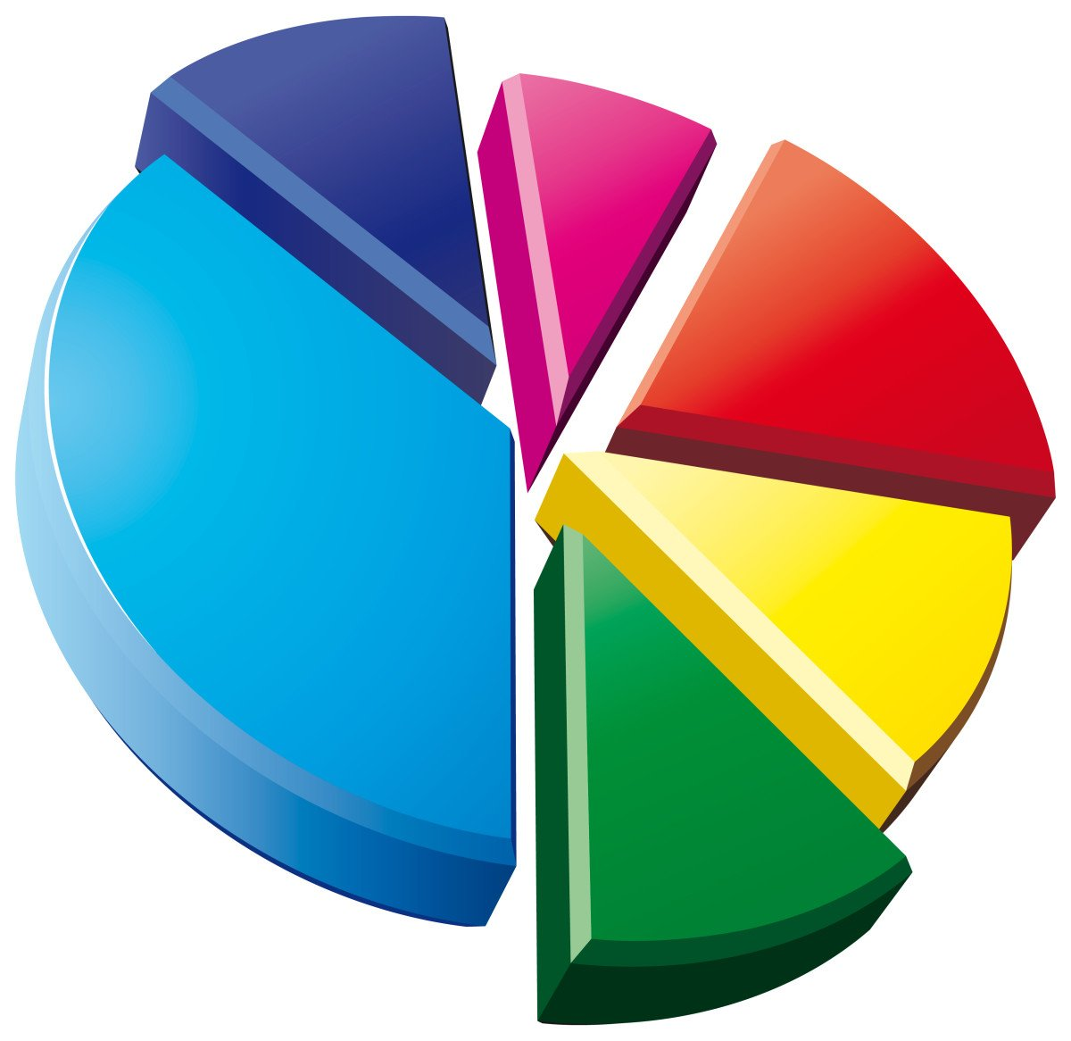 SEO Ranking Factors Pie Chart