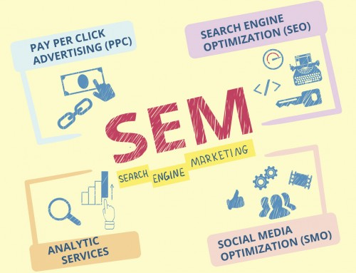Search Engine Marketing 2017 Resolutions