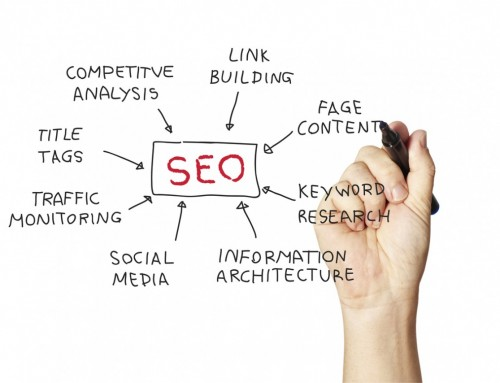 Small Business SEO is about Decision Efficiency in 2018