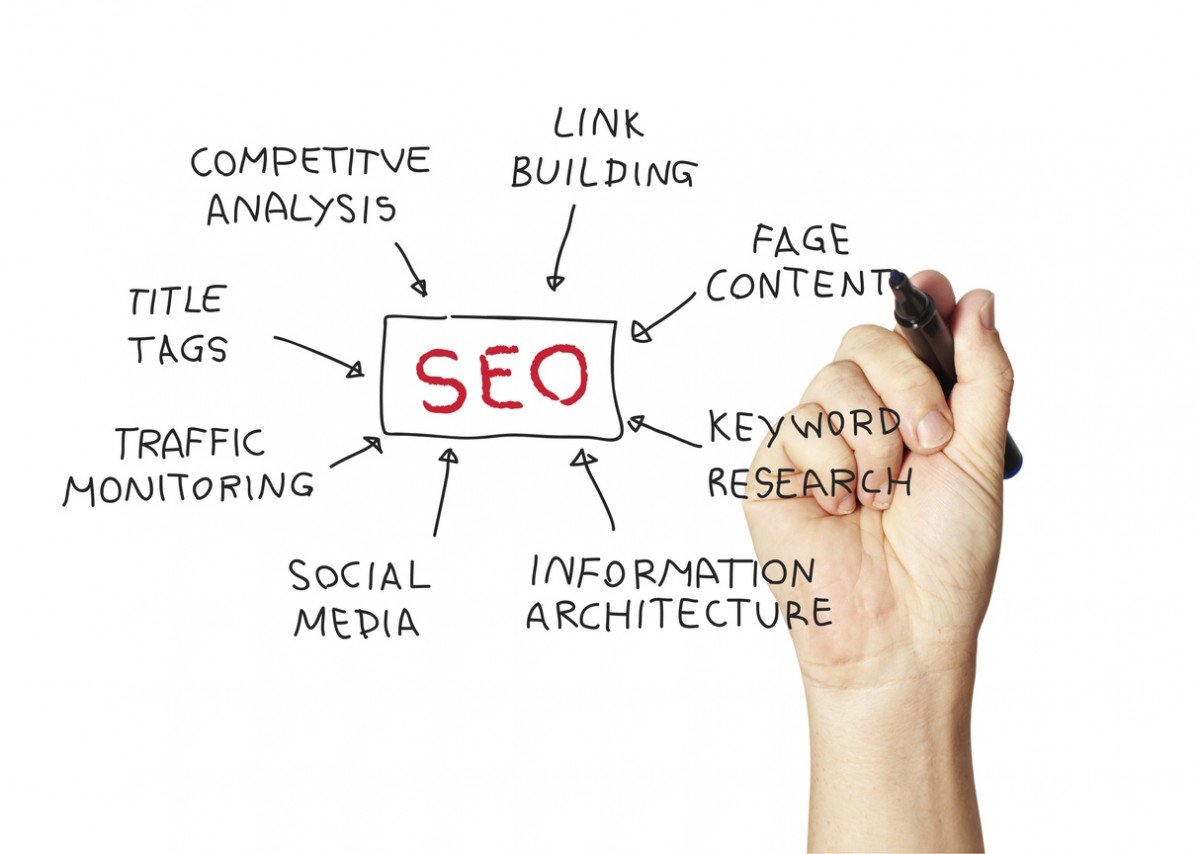 2018 Small Business SEO is about Decision Efficiency