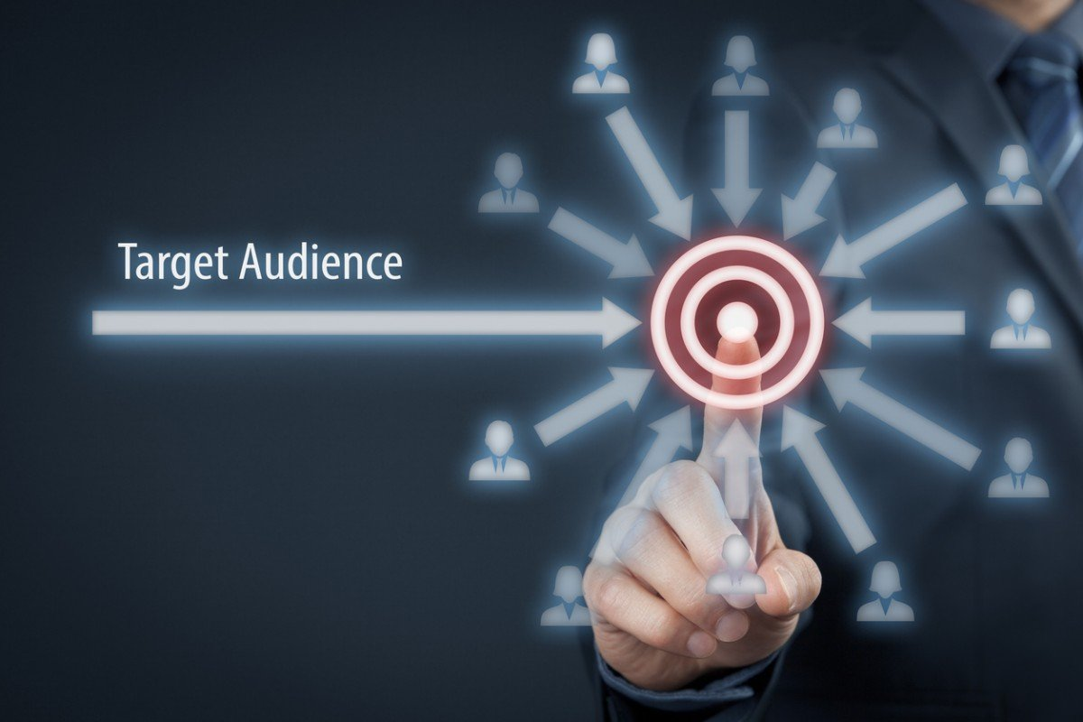 Adwords Audience Targeting