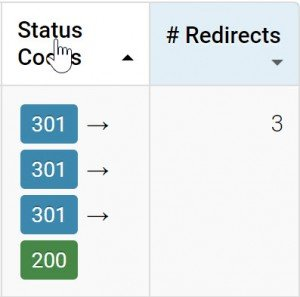 301 Redirect Chains