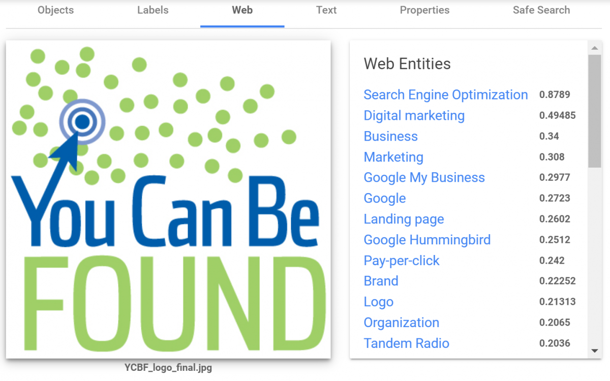 You Can Be Found Logo Web Entity