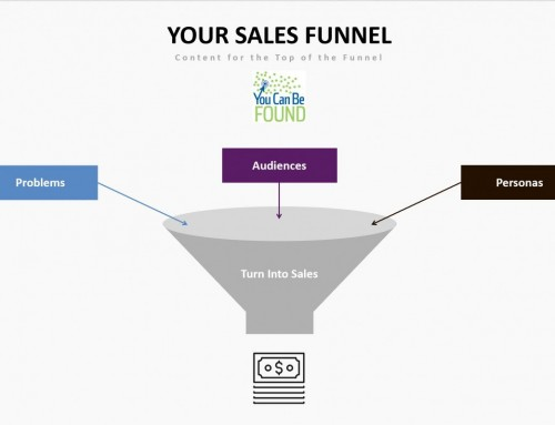 Small Business SEO Content: Top of the Sales Funnel