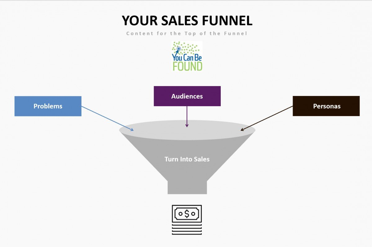 Sales Funnel SEO Content