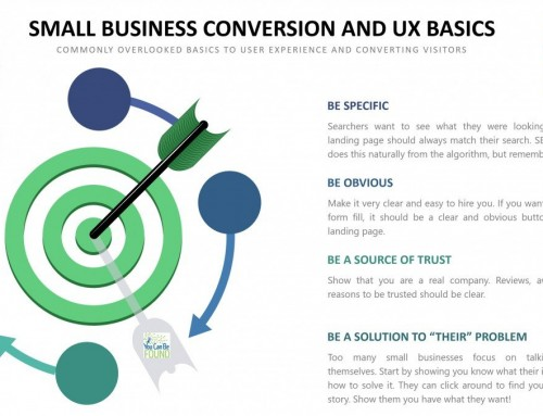 Small Business Conversion and UX Basics