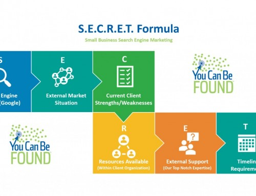 SECRET Formula for Small Business SEO Success